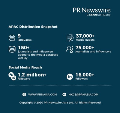 PR Newswire Further Strengthens News Distribution Network in Key Asia-Pacific Markets